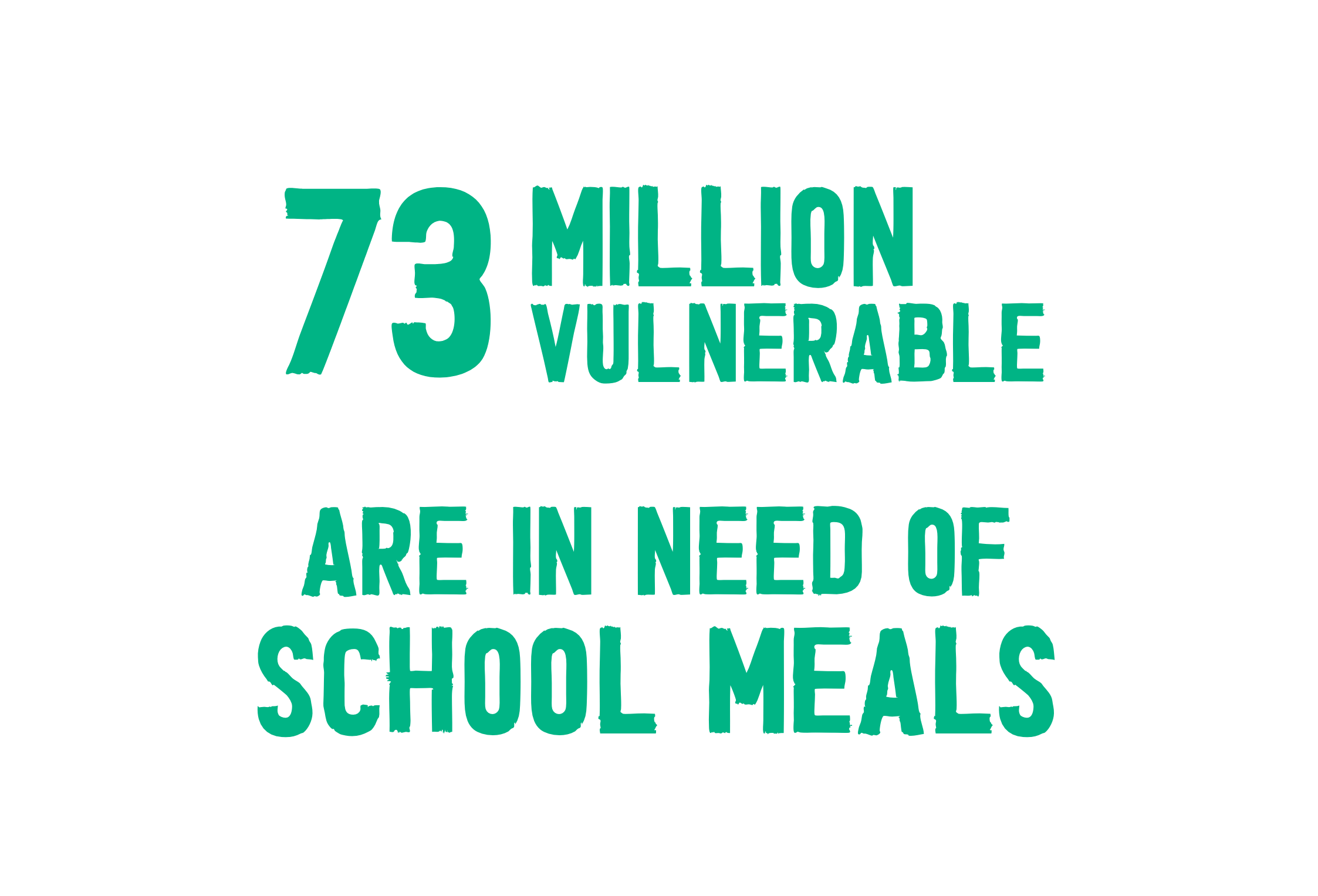 73 million vulnerable primary school aged children are in need of school meals