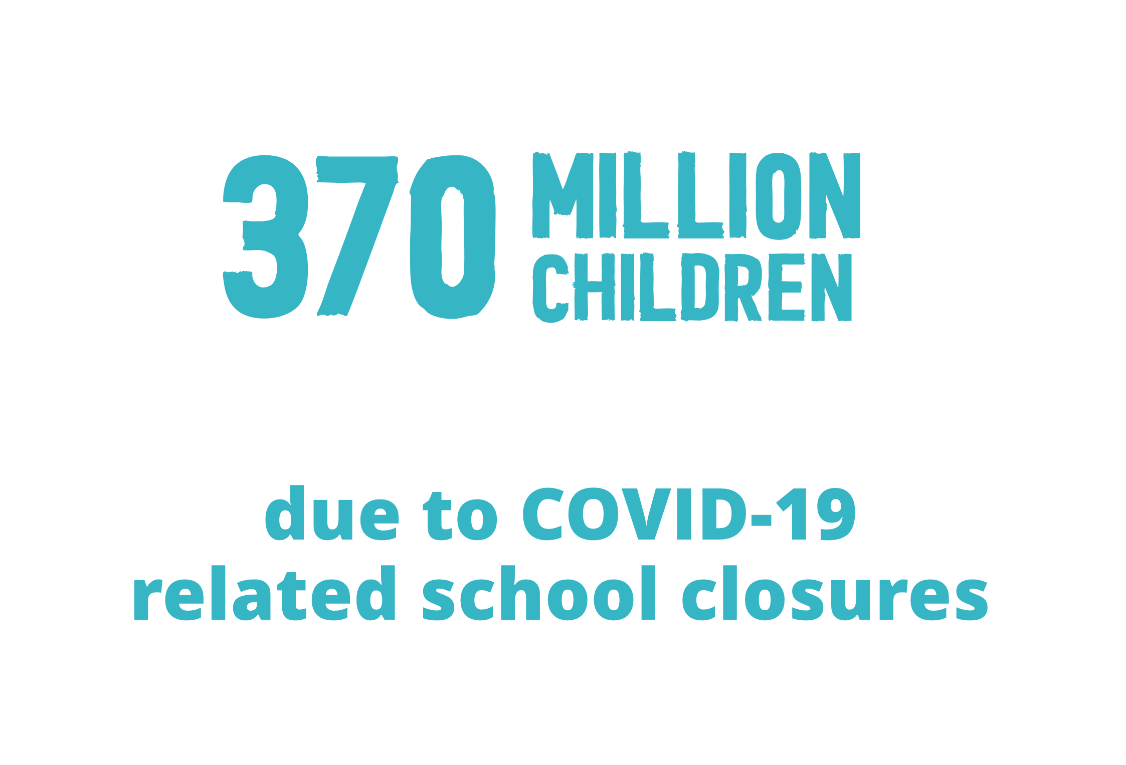 370 million children missed school meals due to COVID-19 related school closures