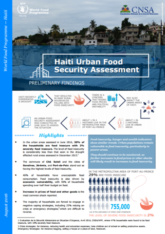 Haiti - Urban Food Security Assessment, August 2016