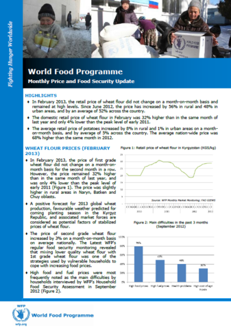Kyrgyz Republic - Monthly Price and Food Security Update, 2013