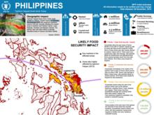 Philippines typhoon Hagupit