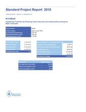 Myanmar PRRO: Standard Project Report 2015