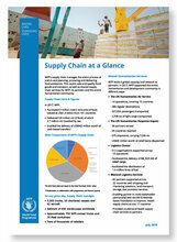 2017 - Supply Chain at a Glance