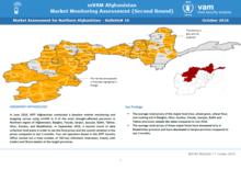 Afghanistan - mVAM Monitoring