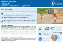 Yemen - mVAM Bulletin #8: Food insecurity remains at high levels, March 2016