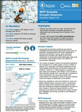 Situation Report - Somalia