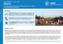 Haiti - mVAM Monitoring