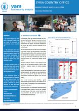 Syria - Market Price Watch, 2016