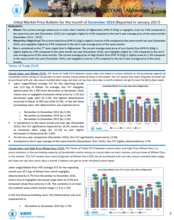 Afghanistan - Market Price Bulletins, 2016