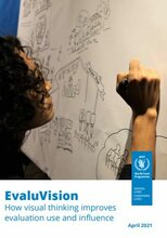 EvaluVision: How visual thinking improves evaluation use and influence