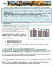 Afghanistan - Market Price Bulletins, 2018