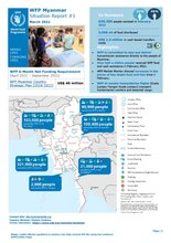 WFP Myanmar External Situation Report #1 - March 2021