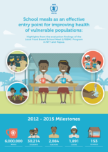 Evaluation Report on Local Food-Based School Meal (LFBSM) Programme in Indonesia