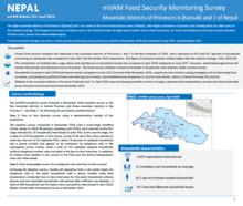 Nepal - mVAM Monitoring