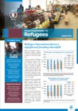WFP Kenya Newsletter: Food Assistance to Refugees - Oct 2016