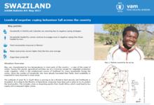 Swaziland - mVAM Monitoring