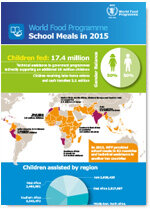 2016 -    School Meals in 2015