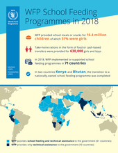 2018 WFP School Feeding infographic