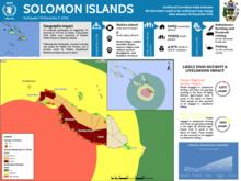 Solomon Islands - 72hrs assessment - (28 December 2016)