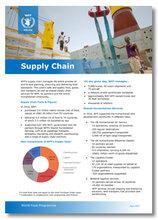 2017 -  Supply Chain