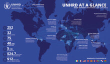 2018 - UNHRD mid-year review