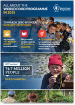 2015 - All About WFP