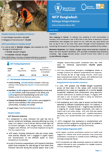 Situation Report - Bangladesh