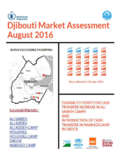 Djibouti - Market Assessment: Feasibility Study for Cash Transfer Increase in Ali Sabieh Camps and Introduction of Cash Transfer in Markazi Camp in Obok, August 2016