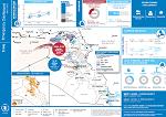 Emergency Dashboard - Iraq