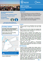 Situation Report - Jordan
