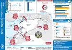 Regional Emergency Dashboard - Syria