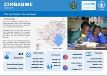 Zimbabwe - mVAM Monitoring