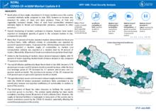Nepal COVID19 mVAM Market Update – No. 4