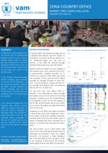 Syria - Market Price Watch, 2019