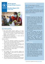 WFP Bangladesh - Cox's Bazar - Situation Reports - 2020