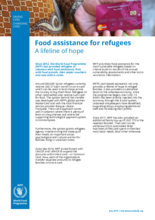 2019 - Food Assistance for Refugees in Lebanon