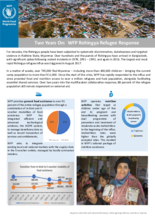 Two Years On - WFP Rohingya Refugee Response