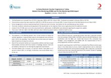 Q4 2020 – In-Camp Electronic Voucher Programme in Turkey Market Price Monitoring (PMM) and On-Site Monitoring (OSM) Report