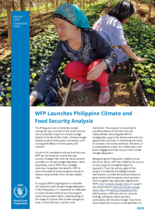 WFP Philippines: Launch of Climate and Food Security Analysis - 2020