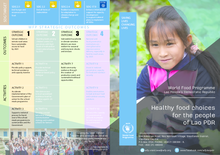 Healthy food choices for the people of Lao PDR