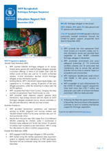 WFP Bangladesh - Cox's Bazar External Situation Report - November 2020