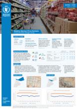 WFP Jordan - Market Price Bulletins
