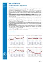 WFP Bangladesh – Cox's Bazar Market Monitor – September 2020