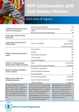 2013 Facts & Figures