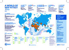 A world of WFP FITTEST 2019