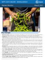 WFP Bangladesh - Cox's Bazar Market Monitor