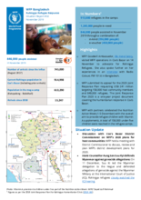 WFP Bangladesh - Situation Report No. 32