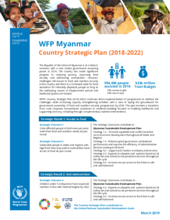 Myanmar - Country Strategic Plan - 2018-22