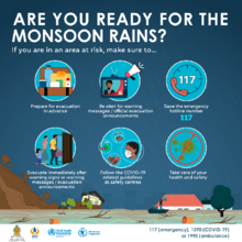2020 WFP Sri Lanka - Infographics