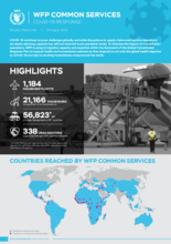 WFP Common Services